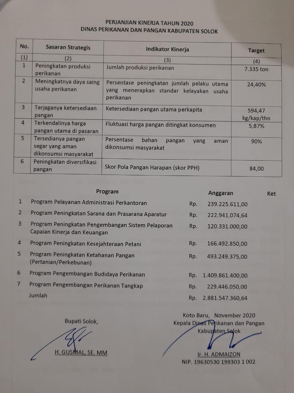 Perjanjian Kerja Tahun 2020